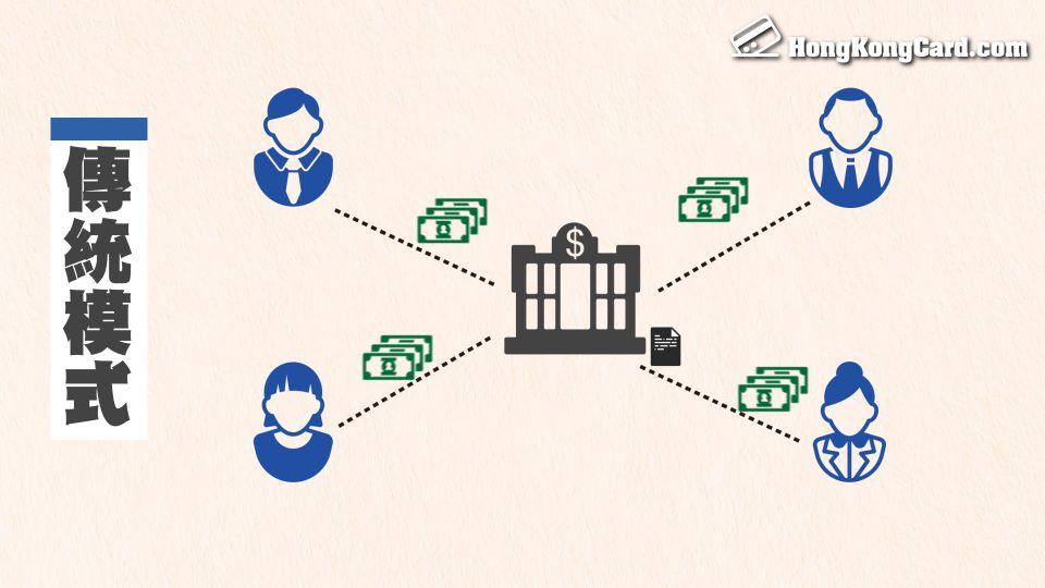 以太幣,以太坊,區塊鏈,加密貨幣