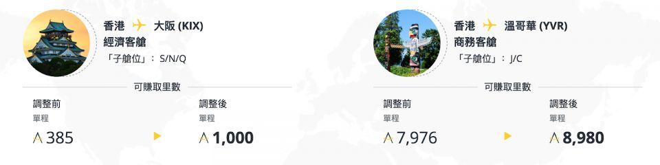 香港來回大阪及香港來回溫哥華賺取里數