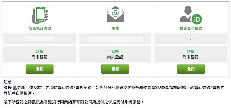 轉數快 FPS 支付系統 介紹 優惠 合集